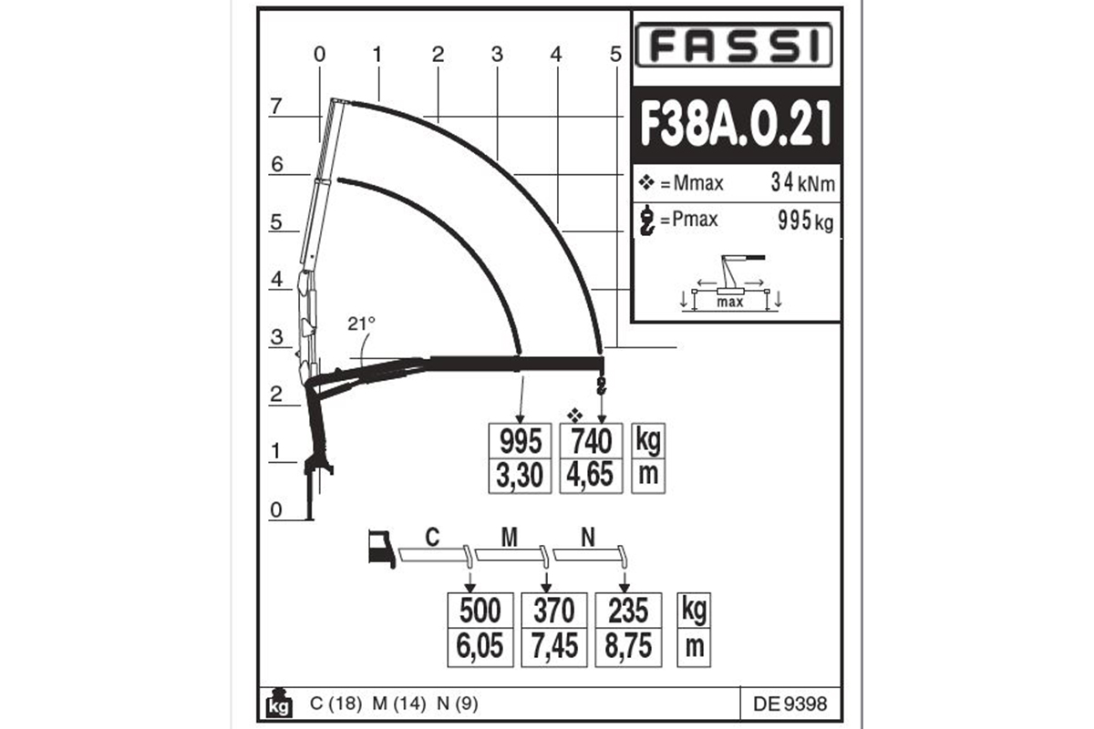 Fassi-F38A-active